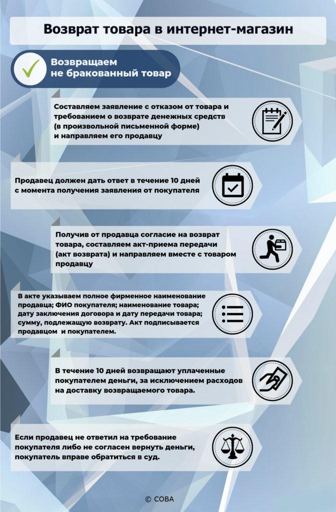vozvrat-tovara-v-internet-magazin-3